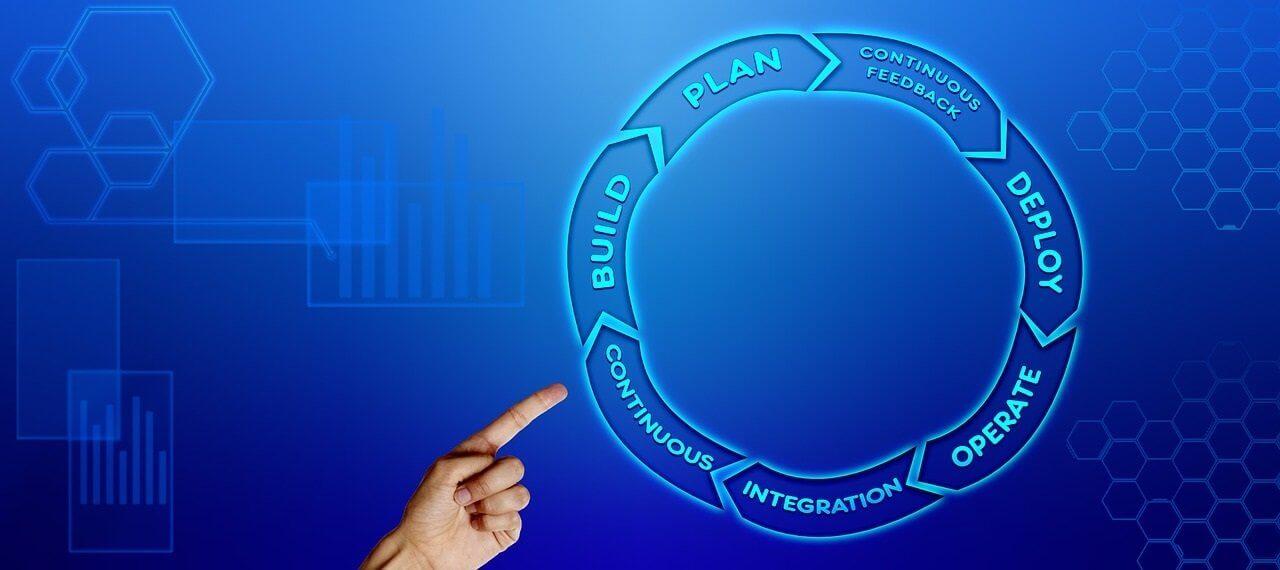 本番環境、ステージング環境、テスト環境、開発環境などの英語表現